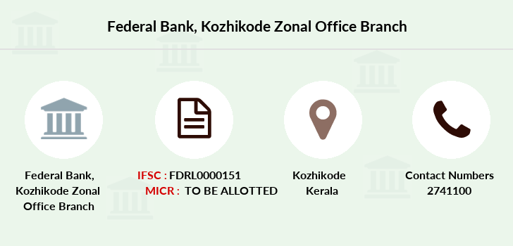 Federal-bank Kozhikode-zonal-office branch
