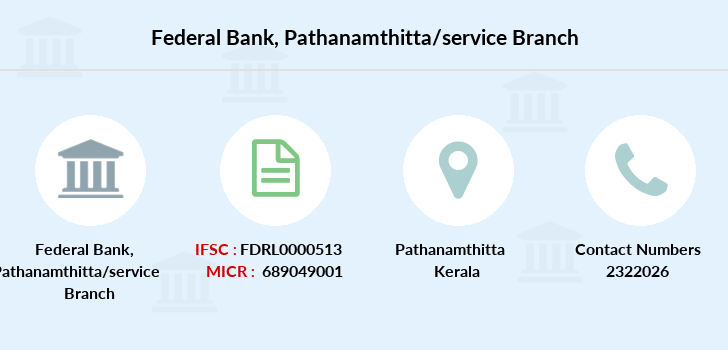 Federal-bank Pathanamthitta-service branch