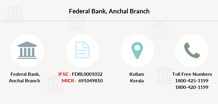 Federal-bank Anchal branch