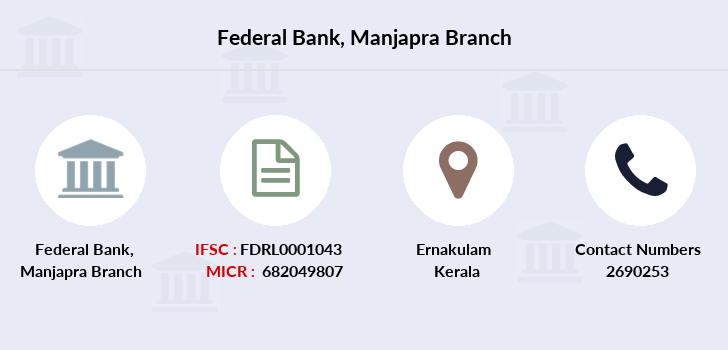 Federal-bank Manjapra branch