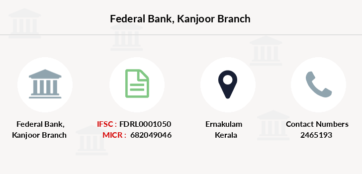 Federal-bank Kanjoor branch