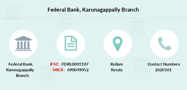 Federal-bank Karunagappally branch
