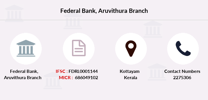 Federal-bank Aruvithura branch