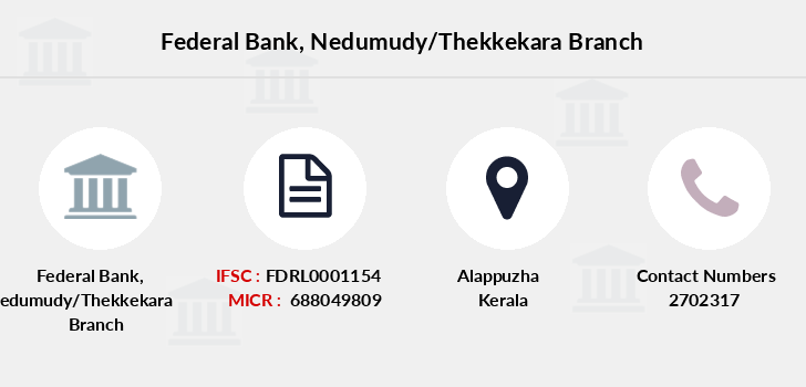 Federal-bank Nedumudy-thekkekara branch