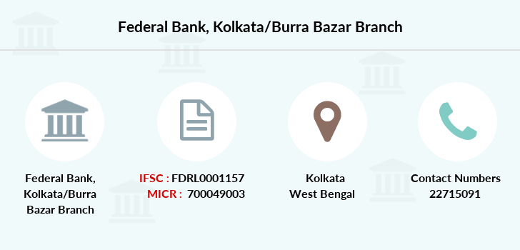 Federal-bank Kolkata-burra-bazar branch