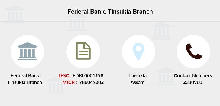 Federal-bank Tinsukia branch