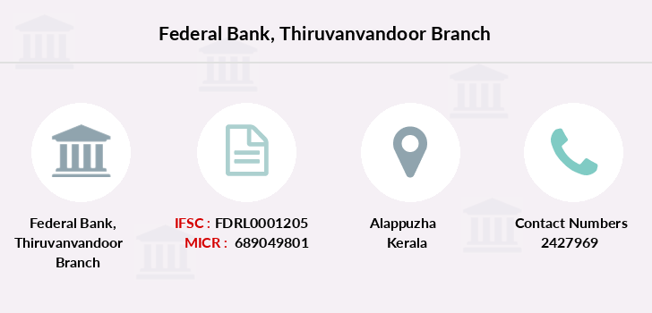 Federal-bank Thiruvanvandoor branch