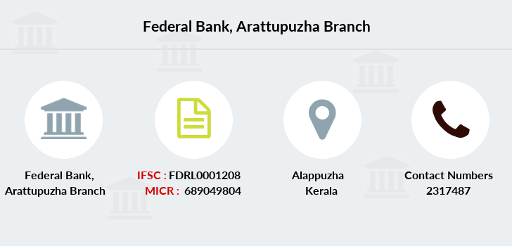 Federal-bank Arattupuzha branch