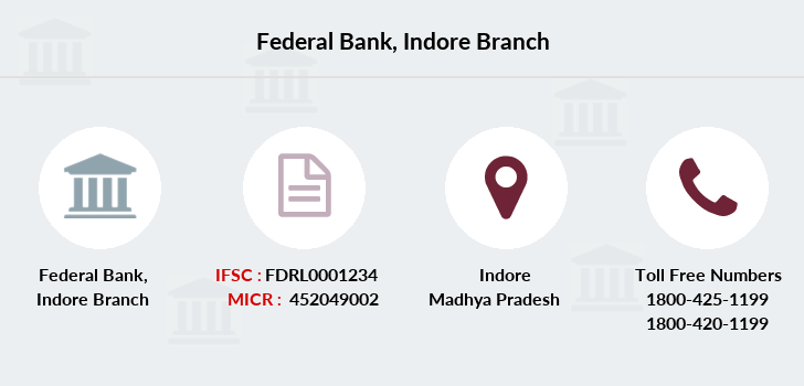 Federal-bank Indore branch