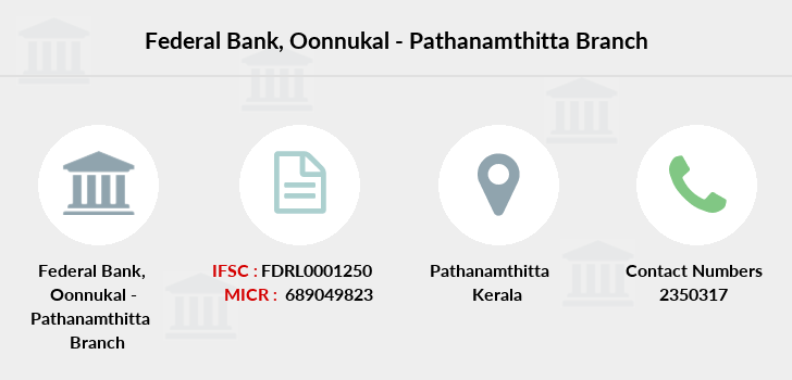 Federal-bank Oonnukal-pathanamthitta branch