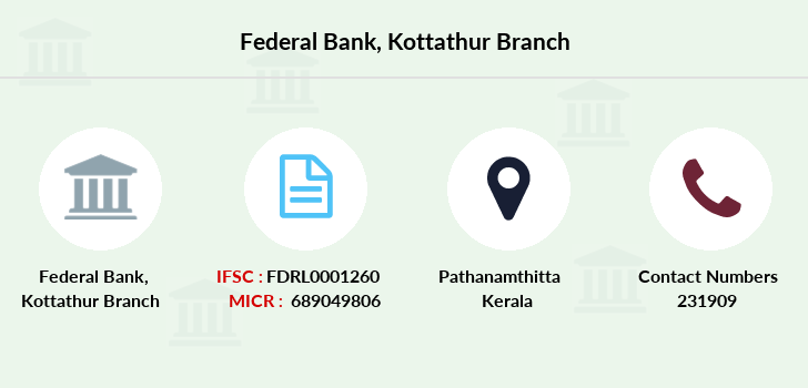Federal-bank Kottathur branch