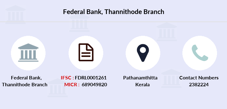 Federal-bank Thannithode branch
