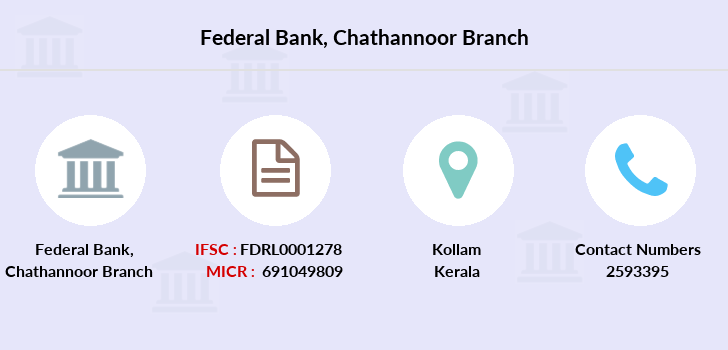 Federal-bank Chathannoor branch