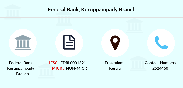 Federal-bank Kuruppampady branch