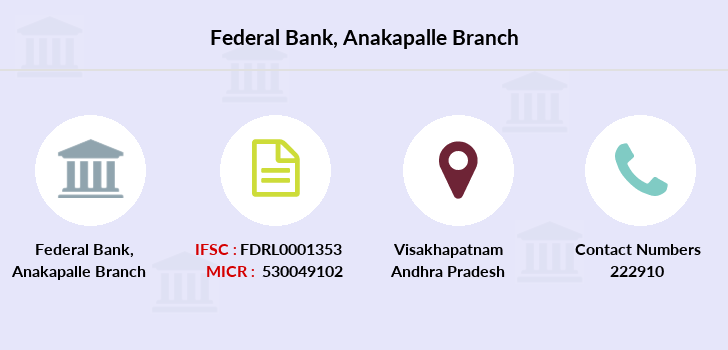 Federal-bank Anakapalle branch