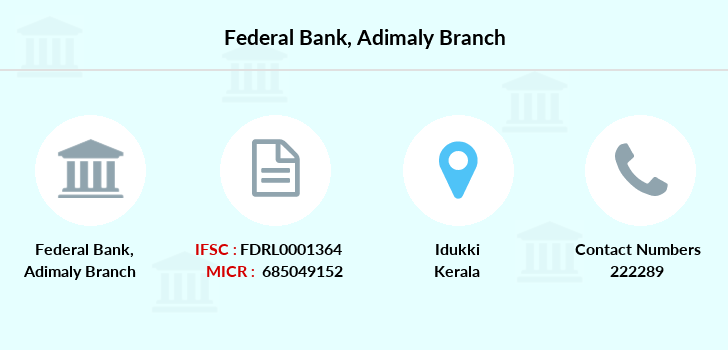 Federal-bank Adimaly branch