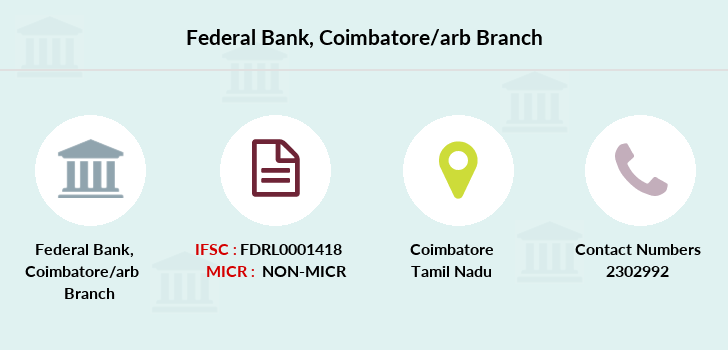 Federal-bank Coimbatore-arb branch