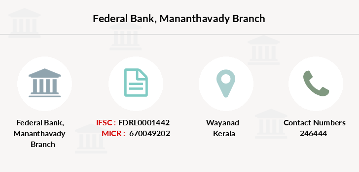 Federal-bank Mananthavady branch