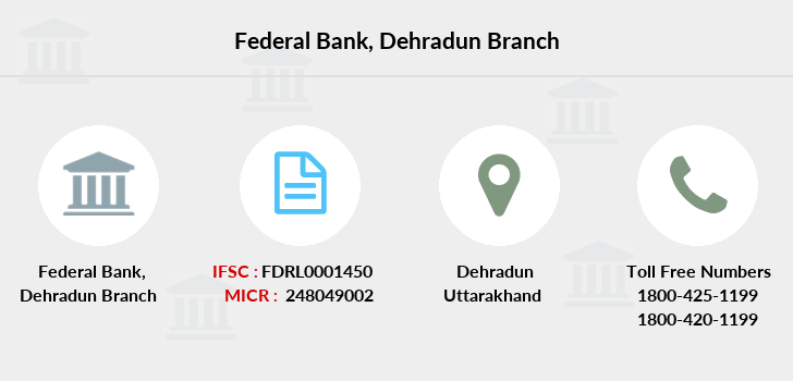 Federal-bank Dehradun branch