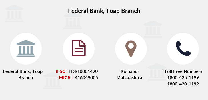 Federal-bank Toap branch