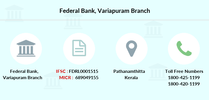 Federal-bank Variapuram branch