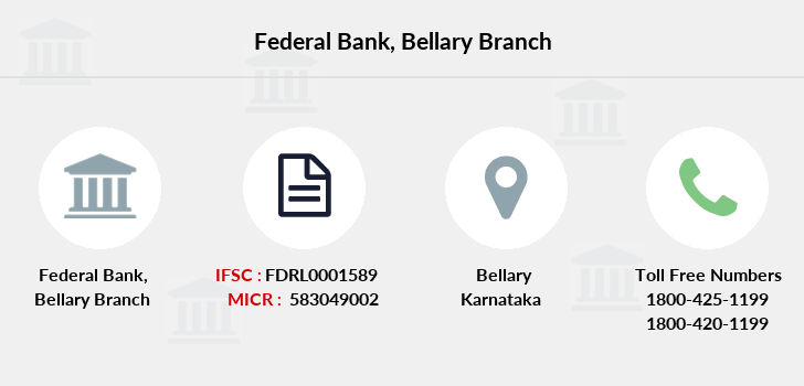 Federal-bank Bellary branch