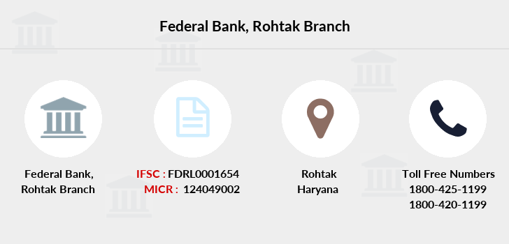Federal-bank Rohtak branch