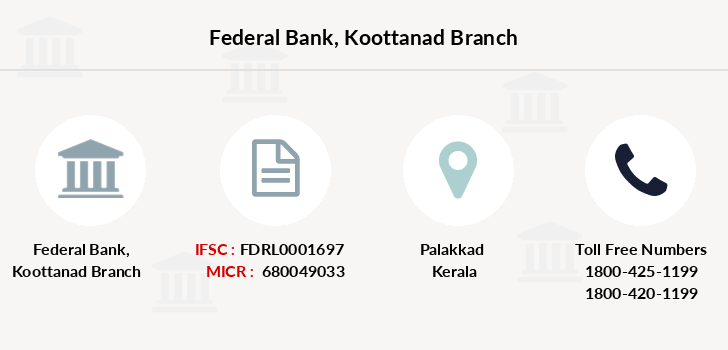 Federal-bank Koottanad branch