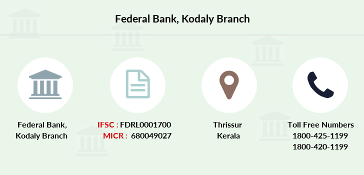 Federal-bank Kodaly branch