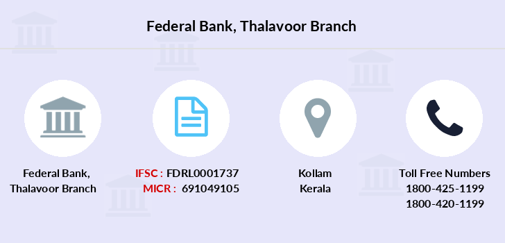 Federal-bank Thalavoor branch