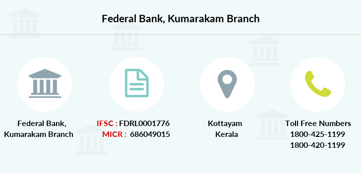 Federal-bank Kumarakam branch