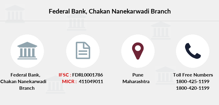 Federal-bank Chakan-nanekarwadi branch