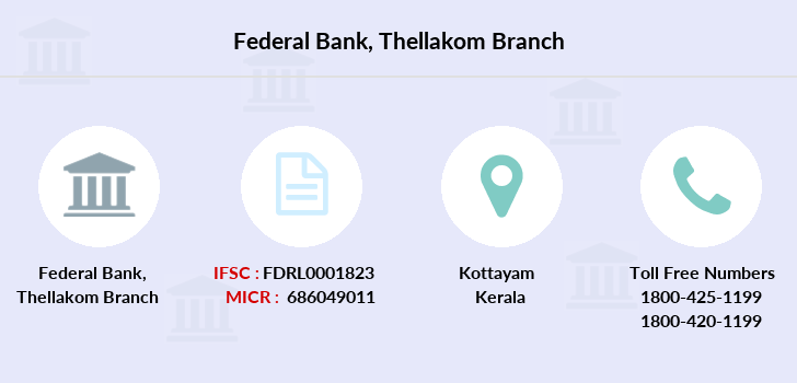 Federal-bank Thellakom branch