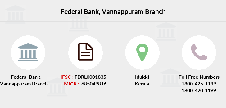 Federal-bank Vannappuram branch