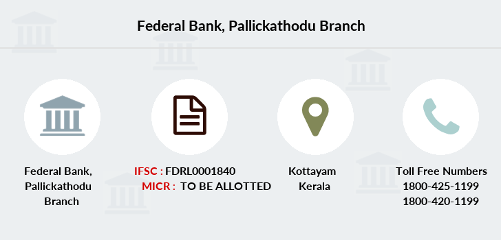 Federal-bank Pallickathodu branch