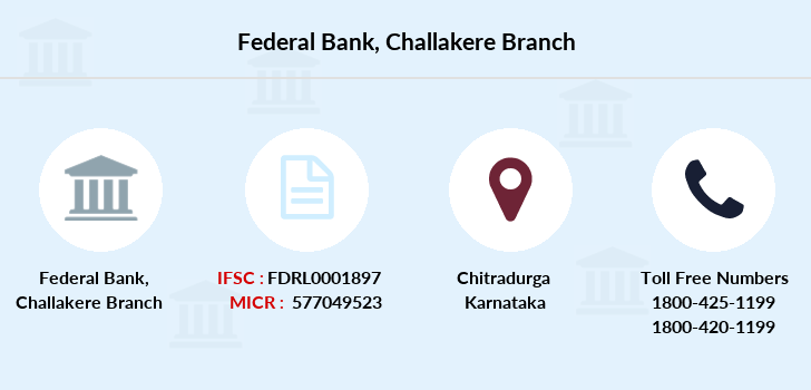 Federal-bank Challakere branch