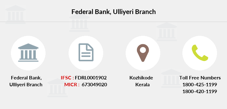 Federal-bank Ulliyeri branch