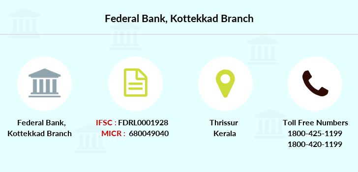 Federal-bank Kottekkad branch