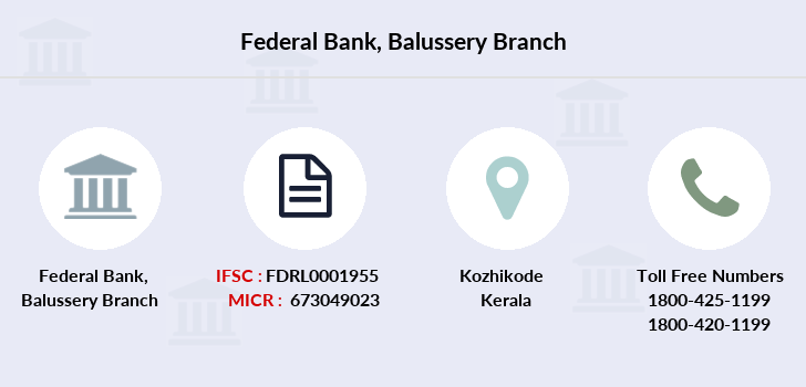 Federal-bank Balussery branch