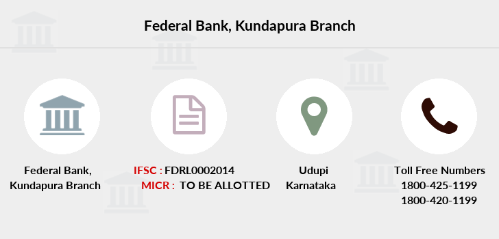 Federal-bank Kundapura branch