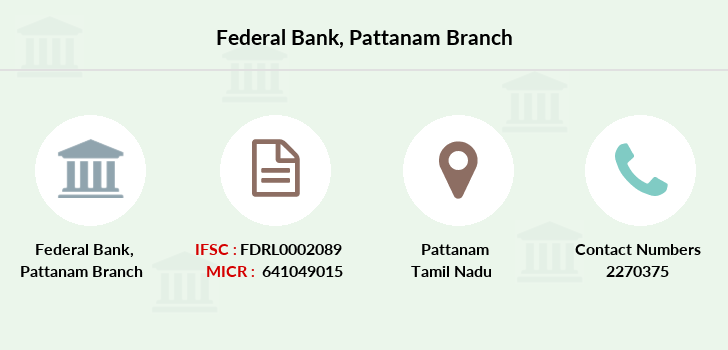 Federal-bank Pattanam branch