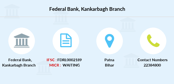 Federal-bank Kankarbagh branch