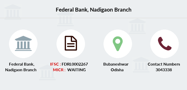 Federal-bank Nadigaon branch
