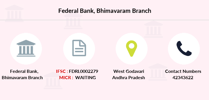 Federal-bank Bhimavaram branch