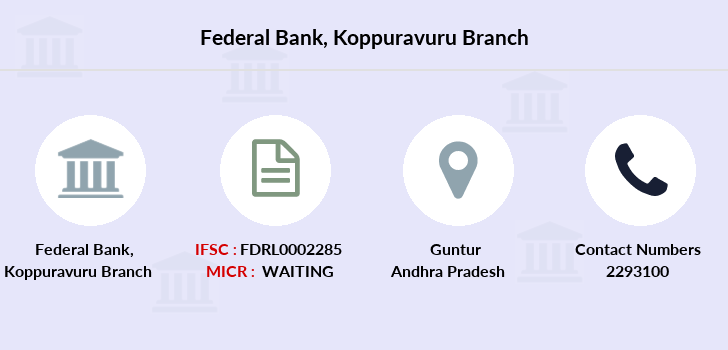 Federal-bank Koppuravuru branch