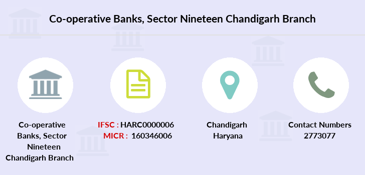 Co-operative-banks Sector-nineteen-chandigarh branch