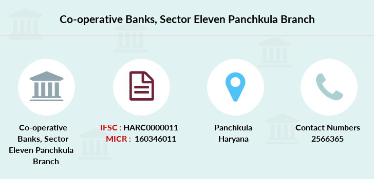 Co-operative-banks Sector-eleven-panchkula branch