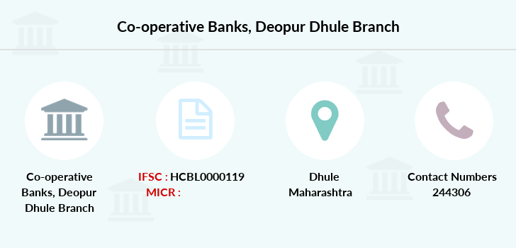 Co-operative-banks Deopur-dhule branch