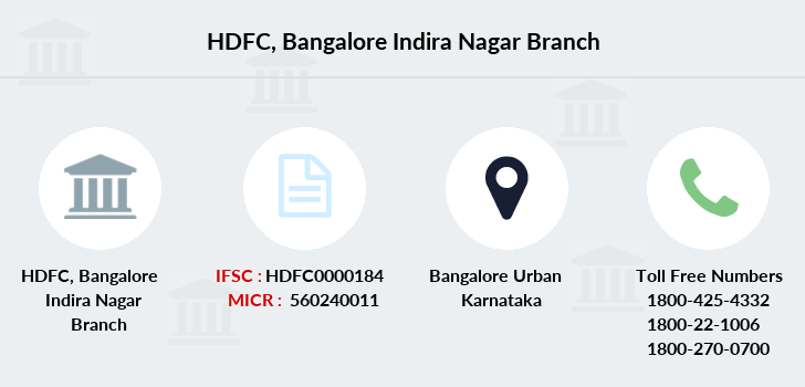 Hdfc-bank Bangalore-indira-nagar branch