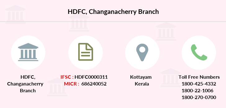 Hdfc-bank Changanacherry branch